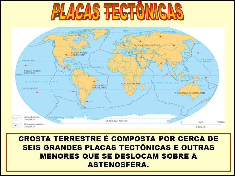 Resolução: a) As ocorrências de atividades sísmicas relacionam-se aos deslocamentos de placas tectônicas.