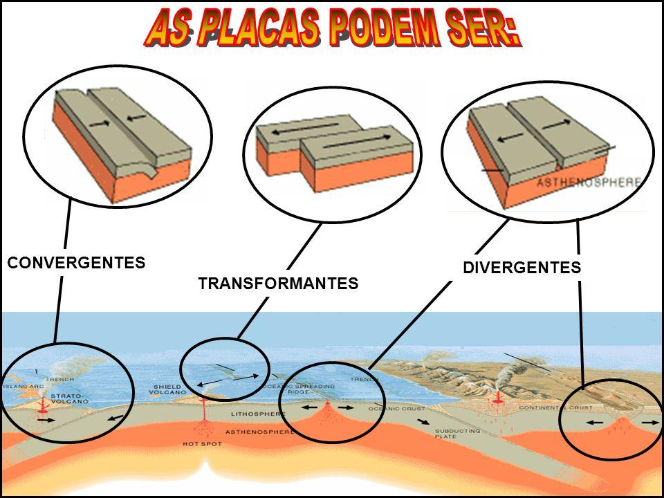 Na medida em que ocorrem as erupções vulcânicas, os materiais emitidos pelos vulcões acumulam-se em torno da abertura pela qual foram expelidos o que faz com que o cone vulcânico adquira dimensões cada vez maiores VULCANISMO
