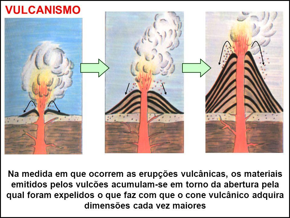 Mistura de materiais rochosos no estado de fusão que se encontram no interior da Terra Magma que surge à superfície terrestre É rico em gases e à medida que ascende vai perdendo esses mesmos gases Redução dos gases – ao extravasar à superfície, solidifica formando rochas