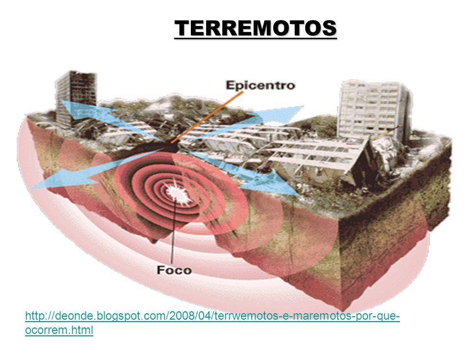 ESCUDOS CRISTALINOS DOBRAMENTOS MODERNOS BACIAS SEDIMENTARES Escudo Atlântico Andes Bacias da Amazônia, do Paraná Formações rochosas antigas Cadeias montanhosas formações rochosas recentes Deposição de sedimentos