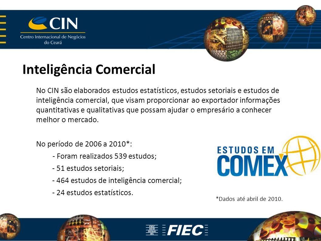 Inteligência Comercial No CIN são elaborados estudos estatísticos, estudos setoriais e estudos de inteligência comercial, que visam proporcionar ao ex