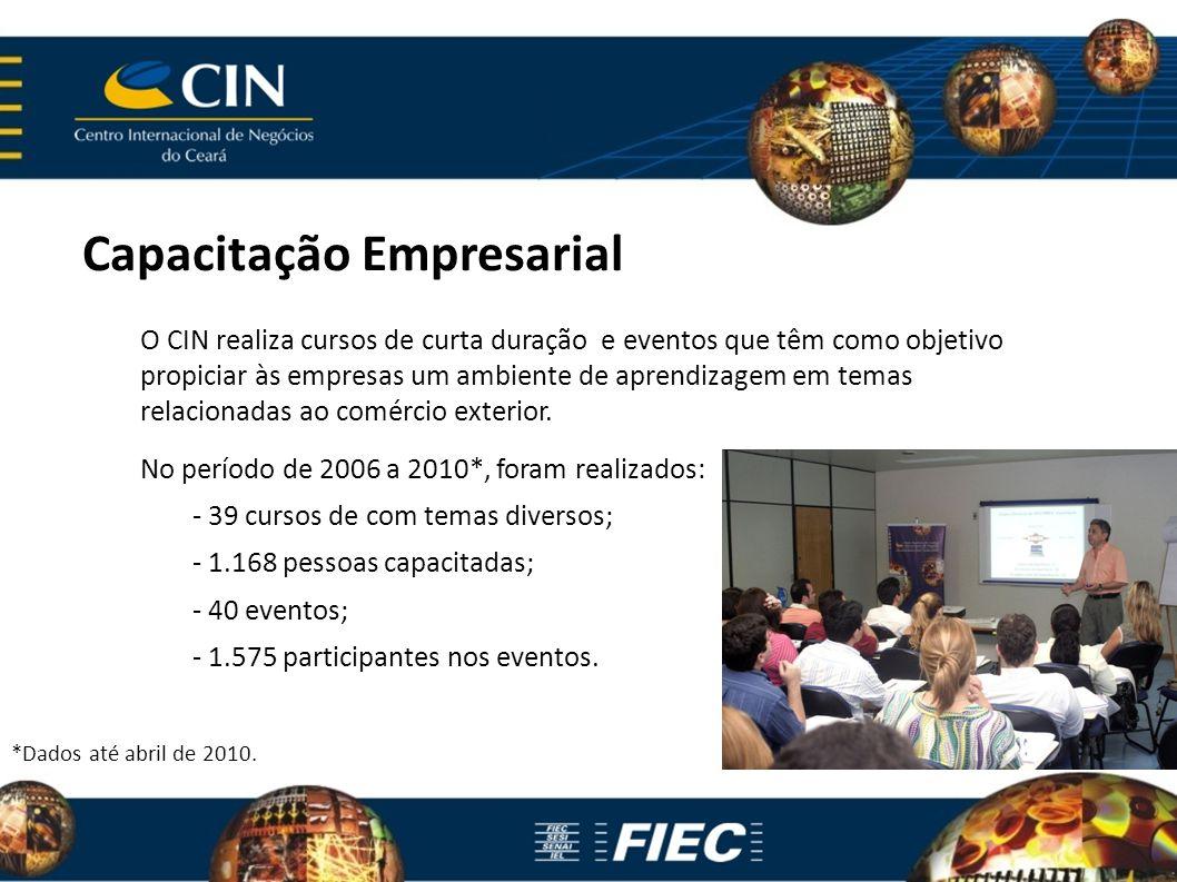 Capacitação Empresarial O CIN realiza cursos de curta duração e eventos que têm como objetivo propiciar às empresas um ambiente de aprendizagem em temas relacionadas ao comércio exterior.