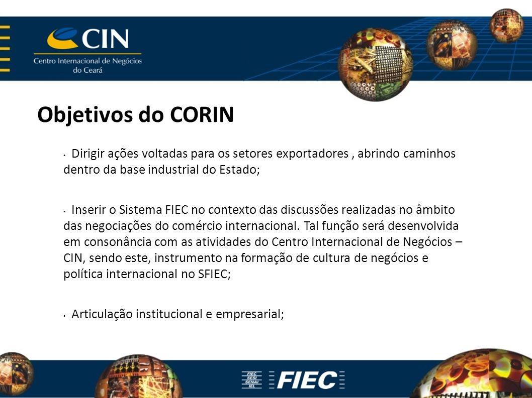 Objetivos do CORIN Dirigir ações voltadas para os setores exportadores, abrindo caminhos dentro da base industrial do Estado; Inserir o Sistema FIEC no contexto das discussões realizadas no âmbito das negociações do comércio internacional.