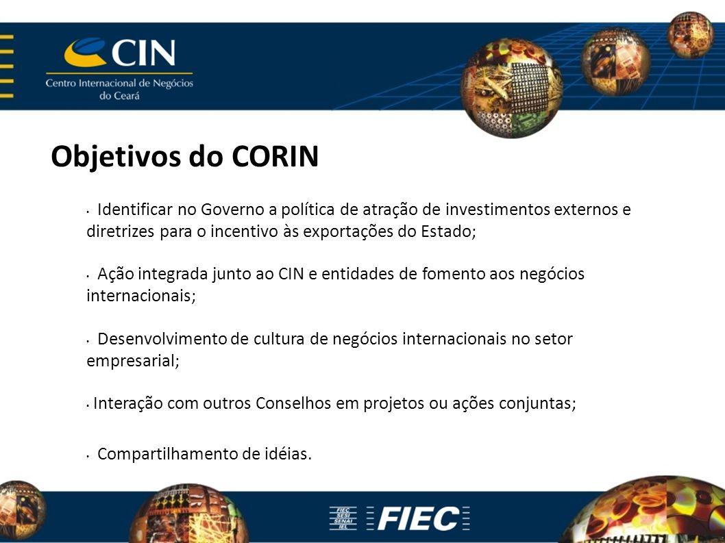 Objetivos do CORIN Identificar no Governo a política de atração de investimentos externos e diretrizes para o incentivo às exportações do Estado; Ação