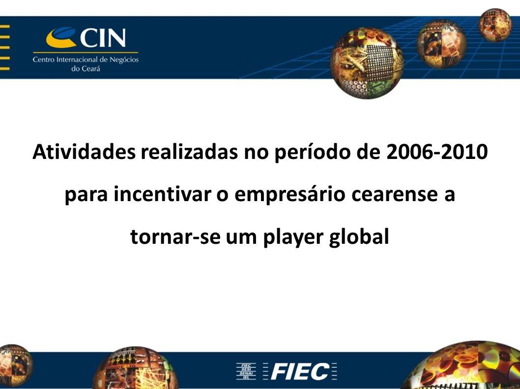 Ações do CIN com apoio do CORIN Cursos de capacitação/ palestras/seminários na área de comércio internacional ( eventos: Oportunidades Comerciais nos Emirados Árabes, Palestra Siscomex Carga, Tecnologia na Inspeção Não Invasiva de Cargas, etc).
