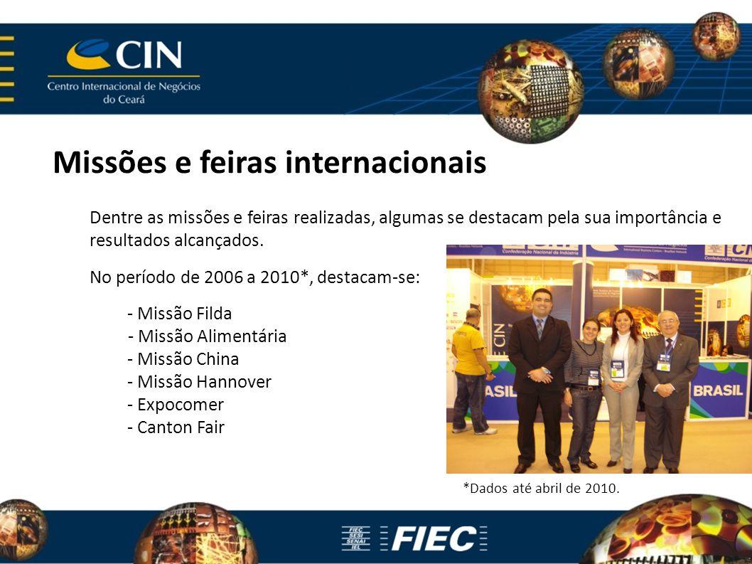 Missões e feiras internacionais Dentre as missões e feiras realizadas, algumas se destacam pela sua importância e resultados alcançados. No período de