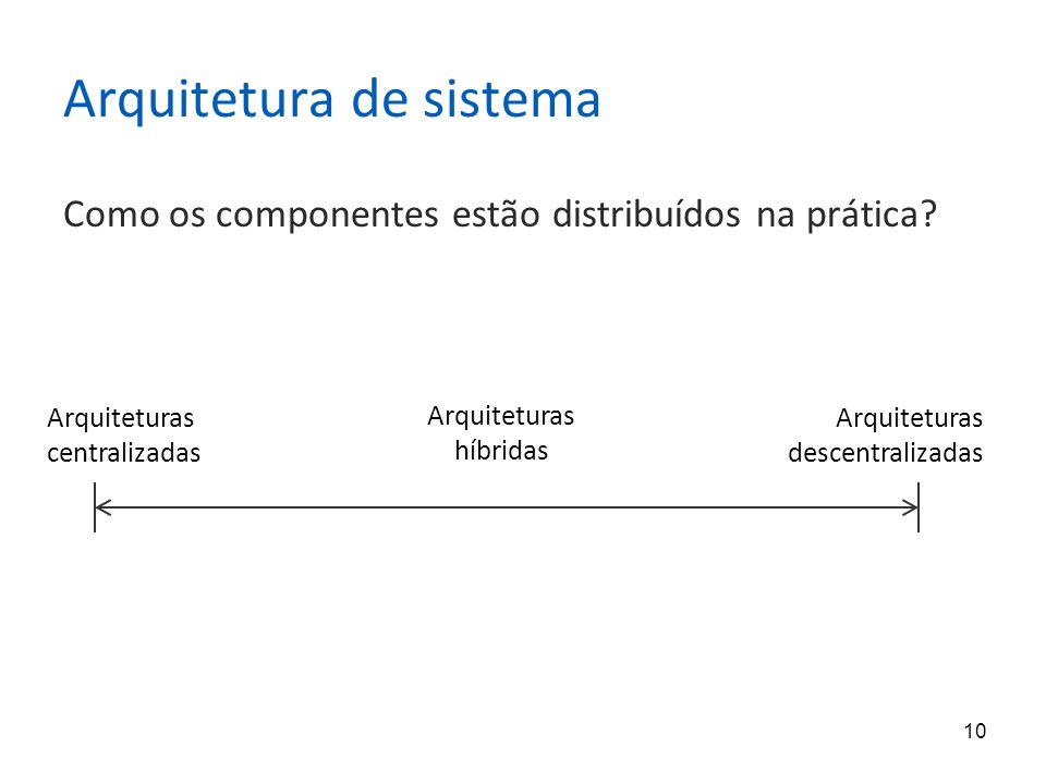 10 Arquitetura de sistema Como os componentes estão distribuídos na prática.