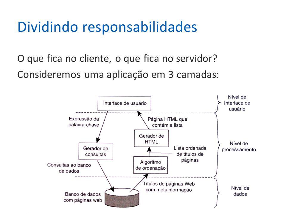 13 Dividindo responsabilidades O que fica no cliente, o que fica no servidor.