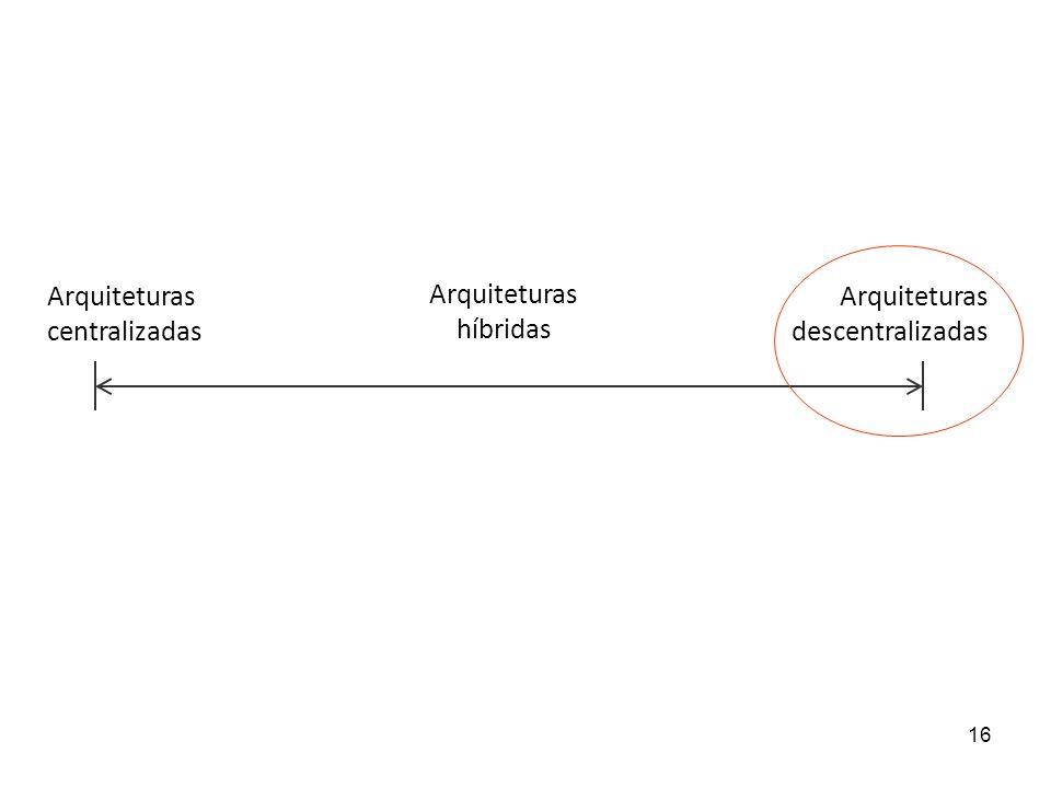 16 Arquiteturas centralizadas Arquiteturas descentralizadas Arquiteturas híbridas