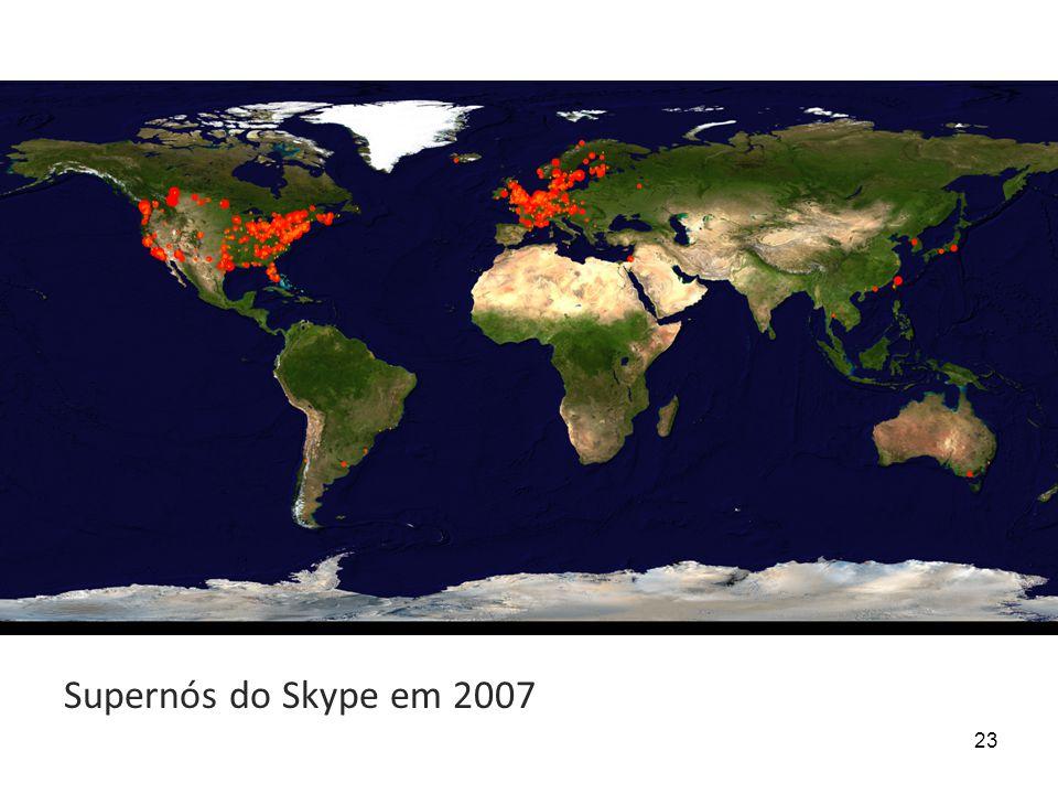 23 Supernós do Skype em 2007