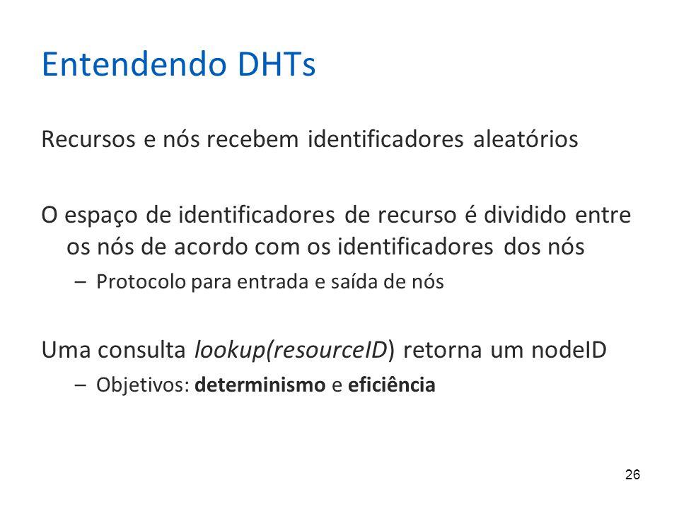 26 Entendendo DHTs Recursos e nós recebem identificadores aleatórios O espaço de identificadores de recurso é dividido entre os nós de acordo com os identificadores dos nós –Protocolo para entrada e saída de nós Uma consulta lookup(resourceID) retorna um nodeID –Objetivos: determinismo e eficiência