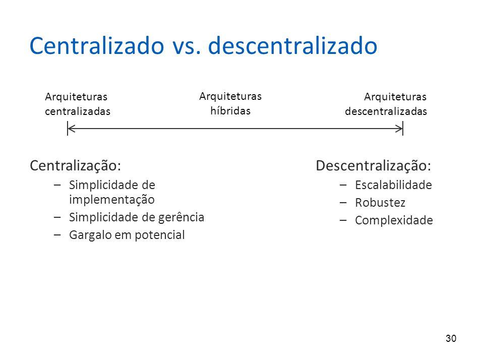 30 Centralizado vs.
