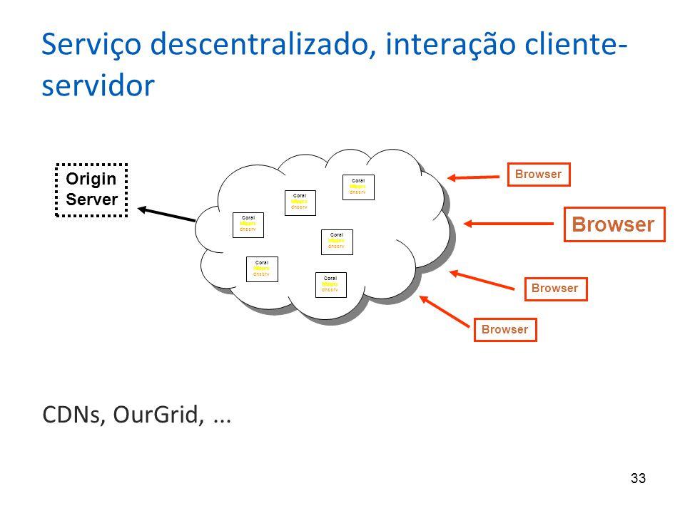 33 Serviço descentralizado, interação cliente- servidor Origin Server Coral httpprx dnssrv Coral httpprx dnssrv Coral httpprx dnssrv Coral httpprx dnssrv Coral httpprx dnssrv Coral httpprx dnssrv Browser CDNs, OurGrid,...