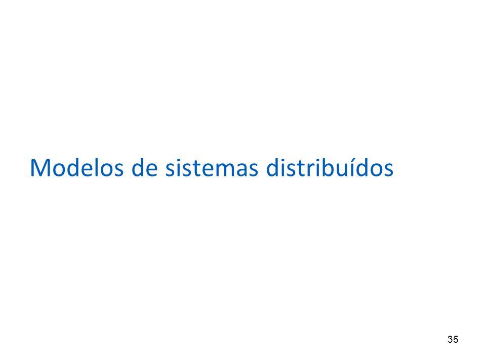 35 Modelos de sistemas distribuídos