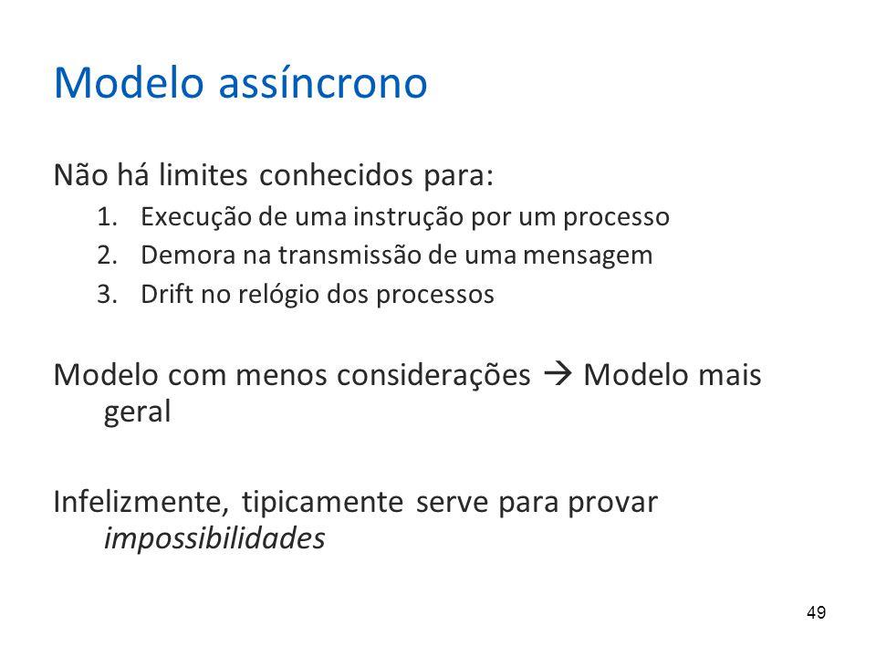 49 Modelo assíncrono Não há limites conhecidos para: 1.Execução de uma instrução por um processo 2.Demora na transmissão de uma mensagem 3.Drift no relógio dos processos Modelo com menos considerações  Modelo mais geral Infelizmente, tipicamente serve para provar impossibilidades