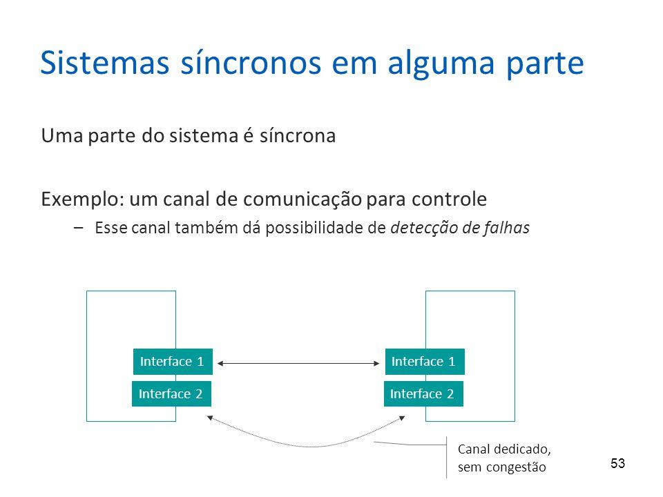 53 Sistemas síncronos em alguma parte Uma parte do sistema é síncrona Exemplo: um canal de comunicação para controle –Esse canal também dá possibilidade de detecção de falhas Interface 1 Interface 2 Interface 1 Interface 2 Canal dedicado, sem congestão