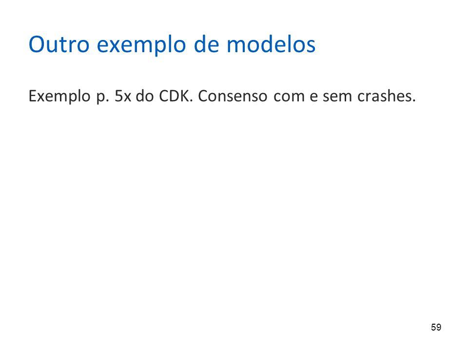 59 Outro exemplo de modelos Exemplo p. 5x do CDK. Consenso com e sem crashes.