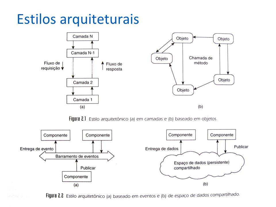 9 FIGURA DO TANENBAUM Estilos arquiteturais