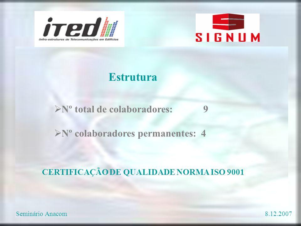  Nº total de colaboradores: 9  Nº colaboradores permanentes: 4 CERTIFICAÇÃO DE QUALIDADE NORMA ISO 9001 Estrutura Seminário Anacom8.12.2007