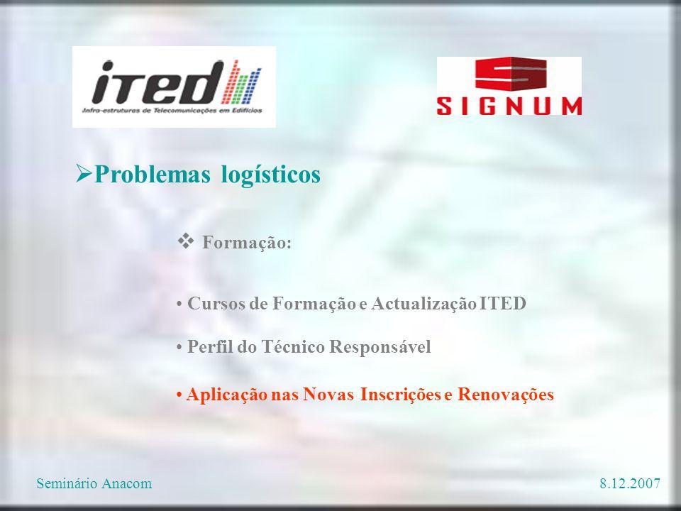  Problemas logísticos  Formação: Cursos de Formação e Actualização ITED Aplicação nas Novas Inscrições e Renovações Perfil do Técnico Responsável Se