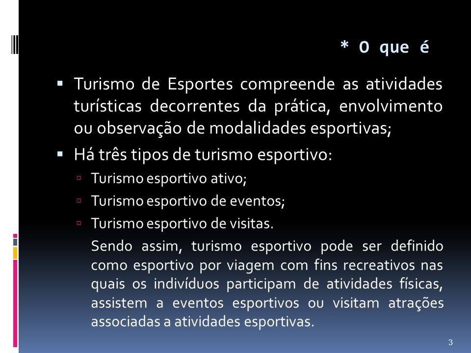  Turismo de Esportes compreende as atividades turísticas decorrentes da prática, envolvimento ou observação de modalidades esportivas;  Há três tipos de turismo esportivo:  Turismo esportivo ativo;  Turismo esportivo de eventos;  Turismo esportivo de visitas.