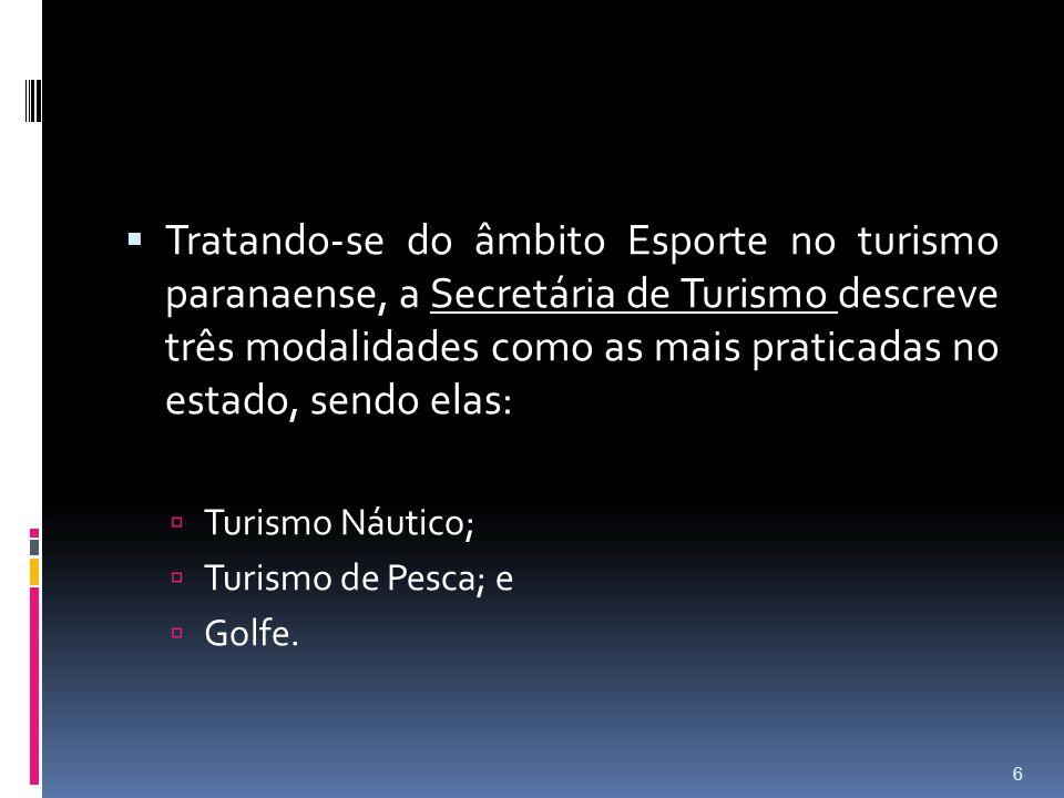 6  Tratando-se do âmbito Esporte no turismo paranaense, a Secretária de Turismo descreve três modalidades como as mais praticadas no estado, sendo elas:  Turismo Náutico;  Turismo de Pesca; e  Golfe.
