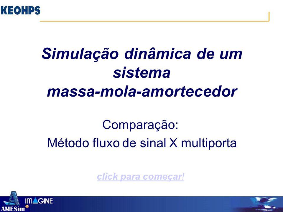 Simulação dinâmica de um sistema massa-mola-amortecedor Comparação: Método fluxo de sinal X multiporta click para começar!