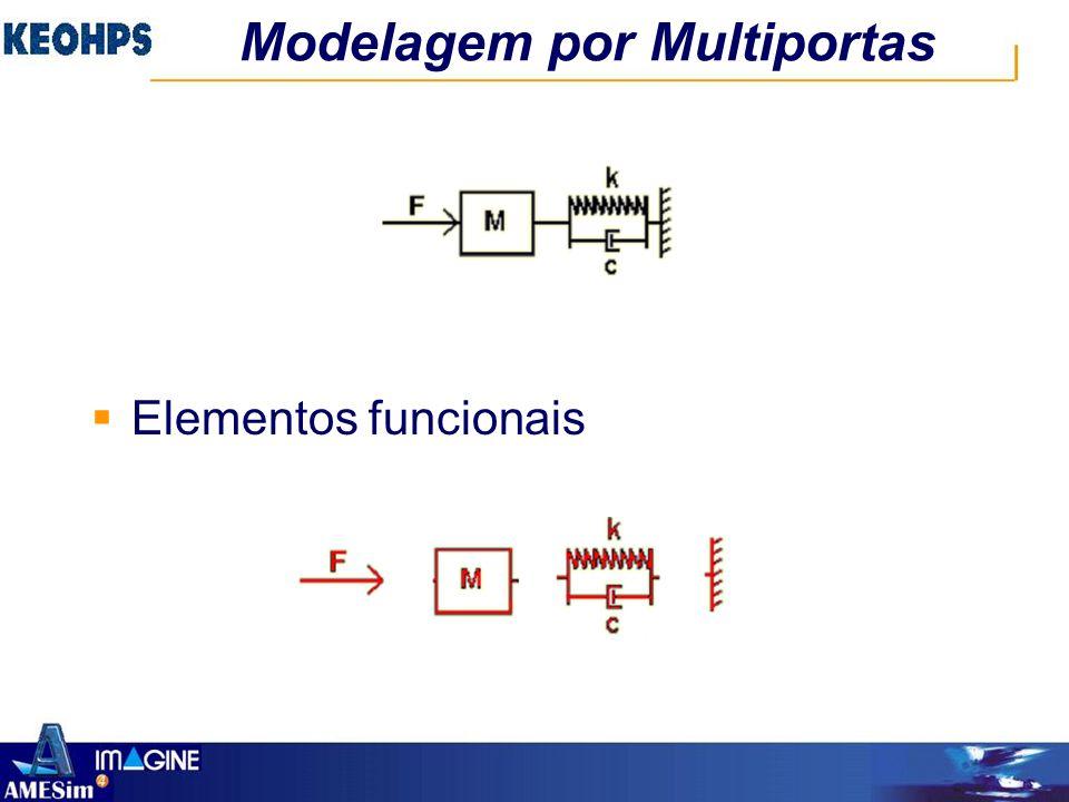 Modelagem por Multiportas  Elementos funcionais