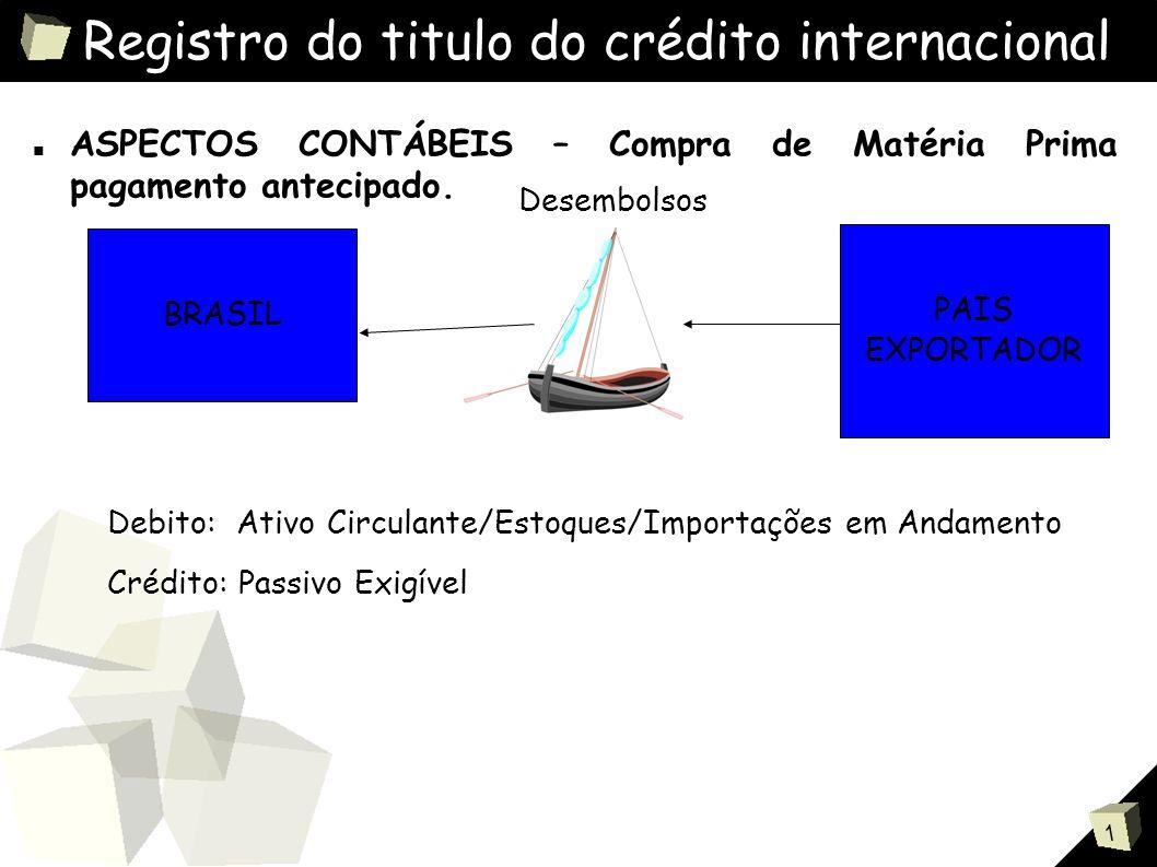1 Registro do titulo do crédito internacional ■ ASPECTOS CONTÁBEIS – Compra de Matéria Prima pagamento antecipado.