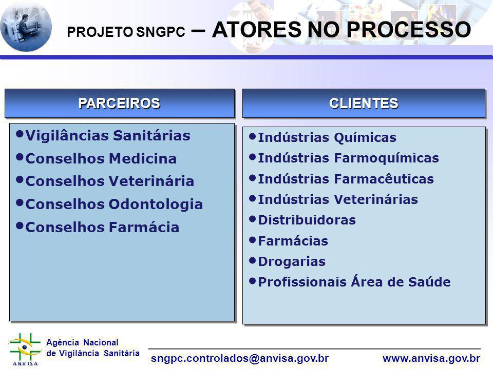 Agência Nacional de Vigilância Sanitária www.anvisa.gov.brsngpc.controlados@anvisa.gov.br PROJETO SNGPC – ATORES NO PROCESSO CLIENTESCLIENTESPARCEIROS