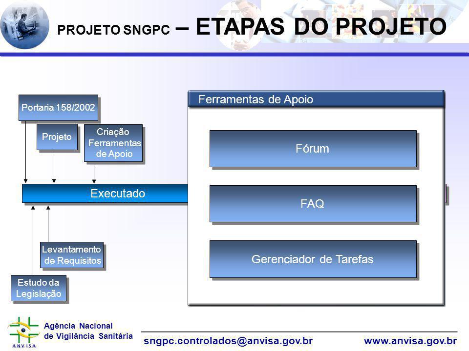 Agência Nacional de Vigilância Sanitária www.anvisa.gov.brsngpc.controlados@anvisa.gov.br Executado Em Execução Próximos Passos Portaria 158/2002 Estu