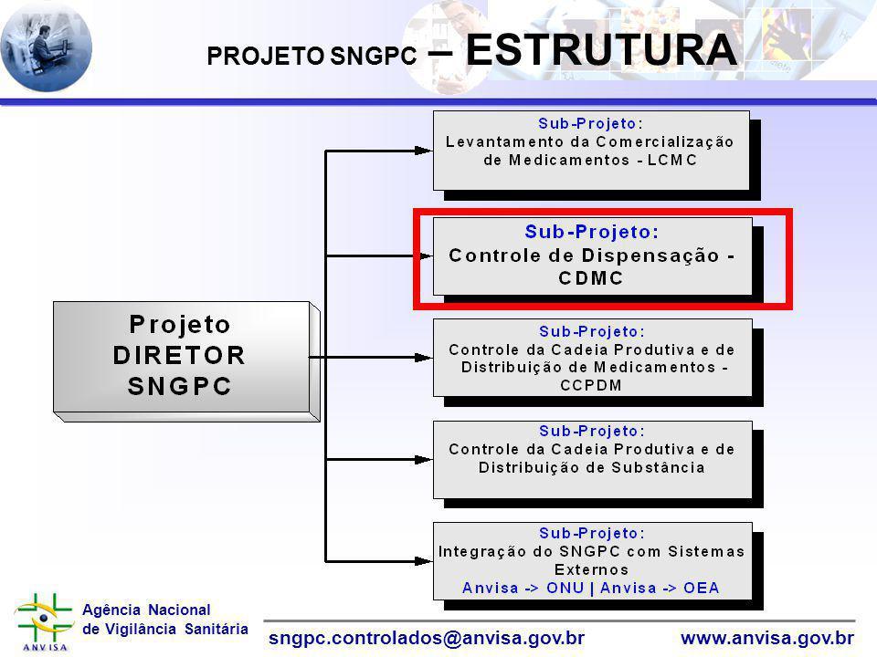 Agência Nacional de Vigilância Sanitária www.anvisa.gov.brsngpc.controlados@anvisa.gov.br PROJETO SNGPC – ESTRUTURA