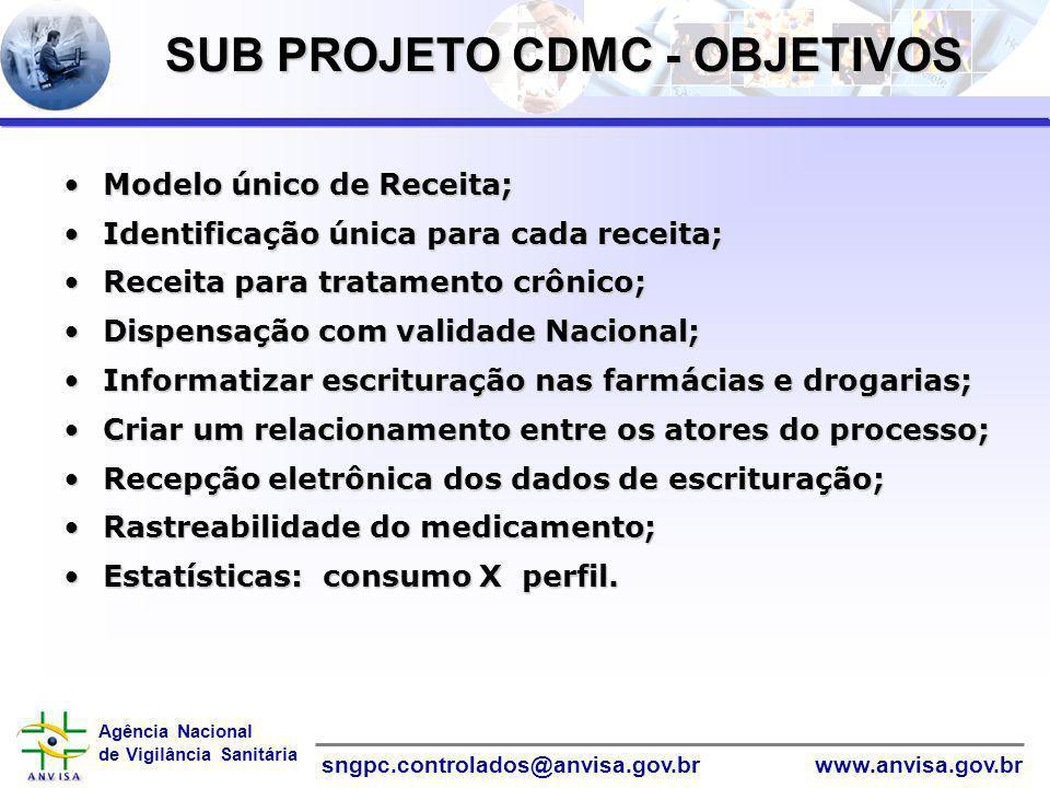 Agência Nacional de Vigilância Sanitária www.anvisa.gov.brsngpc.controlados@anvisa.gov.br Modelo único de Receita;Modelo único de Receita; Identificaç