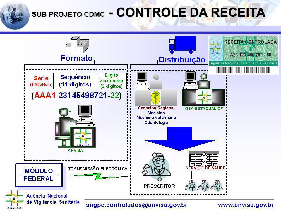 Agência Nacional de Vigilância Sanitária www.anvisa.gov.brsngpc.controlados@anvisa.gov.br SUB PROJETO CDMC - CONTROLE DA RECEITA