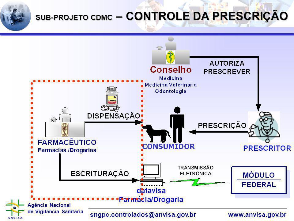 Agência Nacional de Vigilância Sanitária www.anvisa.gov.brsngpc.controlados@anvisa.gov.br SUB-PROJETO CDMC – CONTROLE DA PRESCRIÇÃO