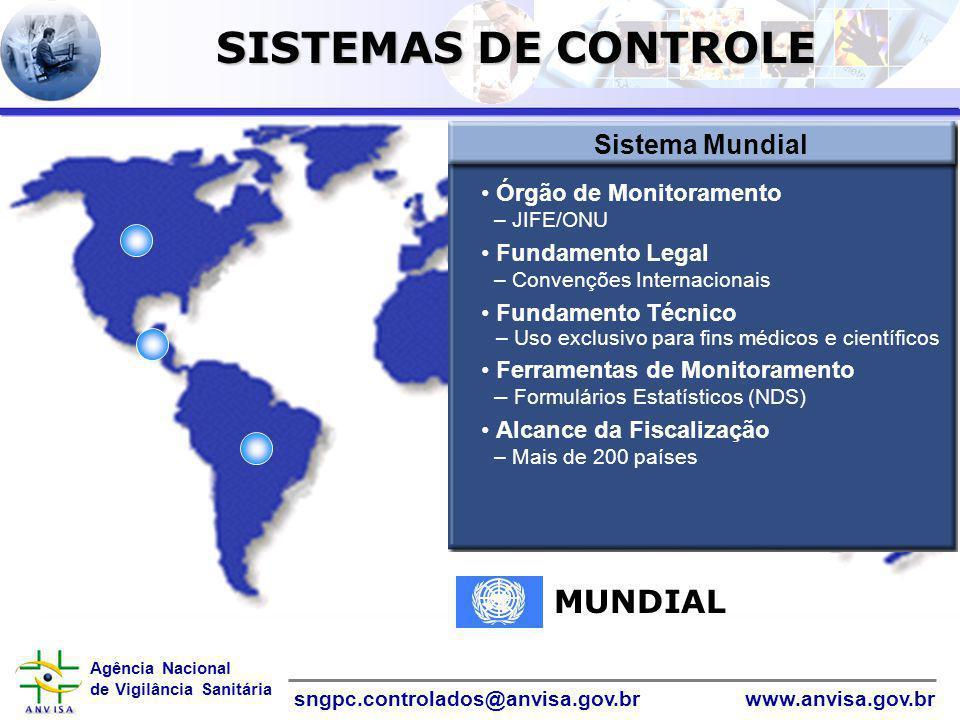 Agência Nacional de Vigilância Sanitária www.anvisa.gov.brsngpc.controlados@anvisa.gov.br InformáticaInformática MUNDIAL Sistema Mundial Órgão de Moni