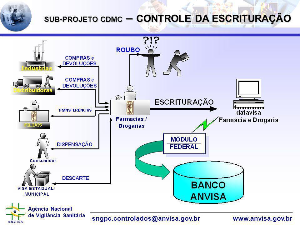 Agência Nacional de Vigilância Sanitária www.anvisa.gov.brsngpc.controlados@anvisa.gov.br SUB-PROJETO CDMC – CONTROLE DA ESCRITURAÇÃO