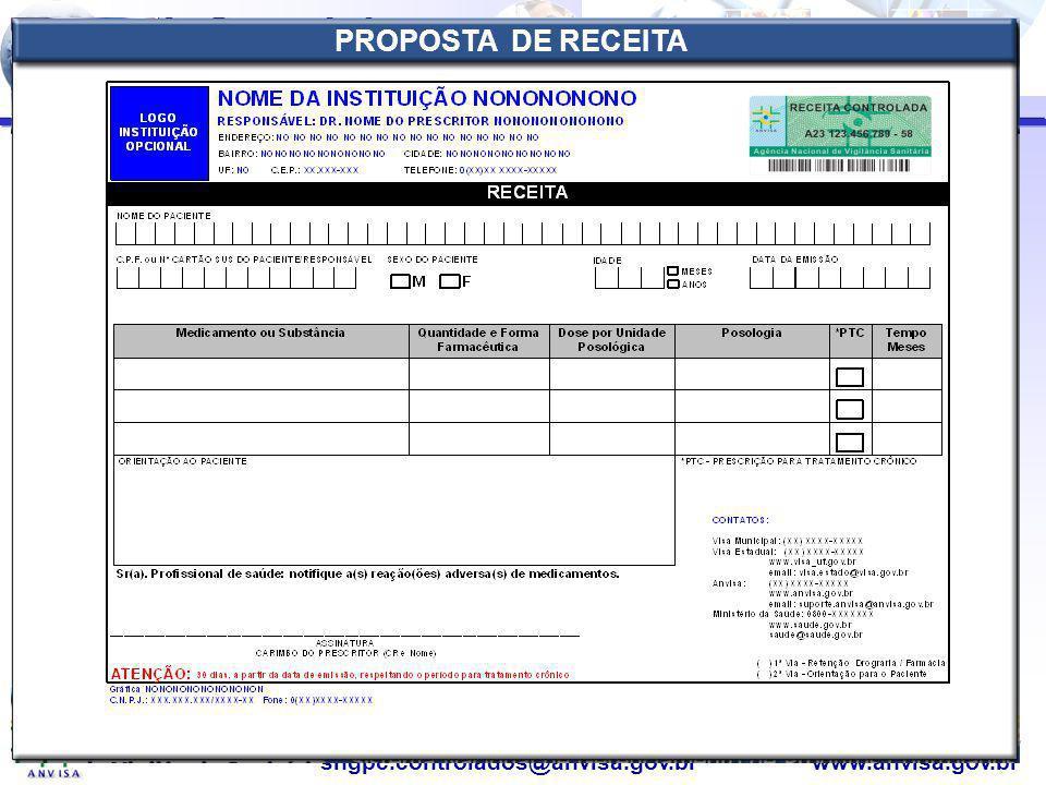Agência Nacional de Vigilância Sanitária www.anvisa.gov.brsngpc.controlados@anvisa.gov.br SUB-PROJETO CDMC – FORMATO DA RECEITA PROPOSTA DE RECEITA