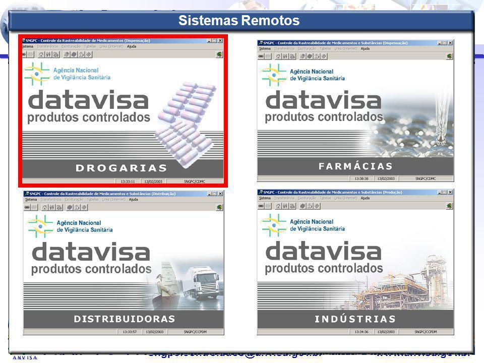 Agência Nacional de Vigilância Sanitária www.anvisa.gov.brsngpc.controlados@anvisa.gov.br DEMONSTRAÇÃO DE ESCRITURAÇÃO Sistemas Remotos