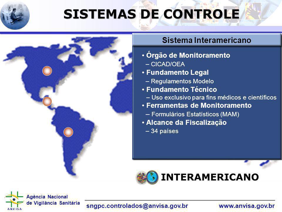 Agência Nacional de Vigilância Sanitária www.anvisa.gov.brsngpc.controlados@anvisa.gov.br InformáticaInformática INTERAMERICANO Sistema Interamericano