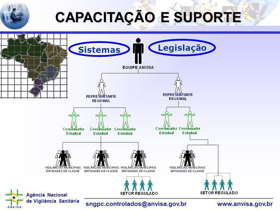Agência Nacional de Vigilância Sanitária www.anvisa.gov.brsngpc.controlados@anvisa.gov.br CAPACITAÇÃO E SUPORTE Sistemas Legislação