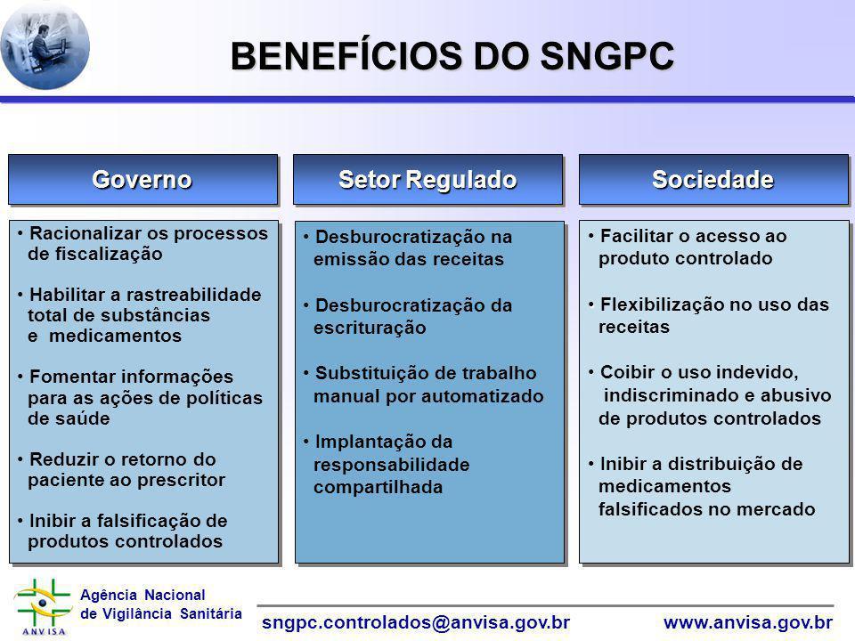 Agência Nacional de Vigilância Sanitária www.anvisa.gov.brsngpc.controlados@anvisa.gov.br BENEFÍCIOS DO SNGPC SociedadeSociedadeGovernoGoverno Setor R