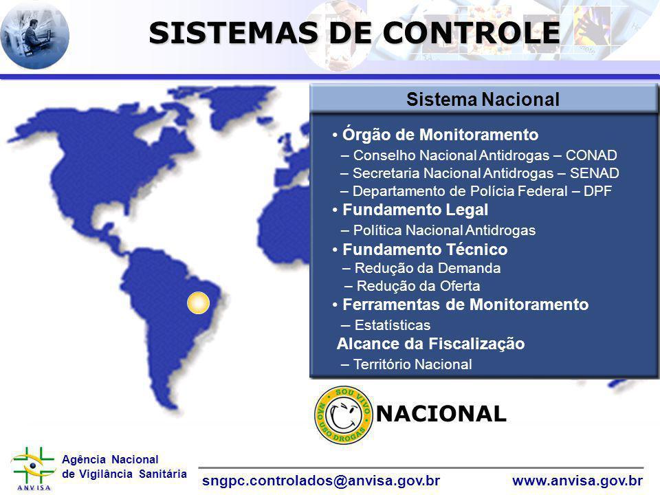 Agência Nacional de Vigilância Sanitária www.anvisa.gov.brsngpc.controlados@anvisa.gov.br InformáticaInformática NACIONAL Sistema Nacional Órgão de Mo