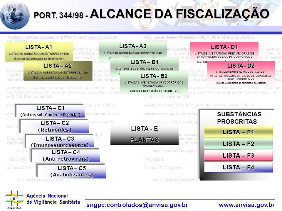 Agência Nacional de Vigilância Sanitária www.anvisa.gov.brsngpc.controlados@anvisa.gov.br LISTA - A1 LISTA DAS SUBSTÂNCIAS ENTORPECENTES (Sujeitas a N