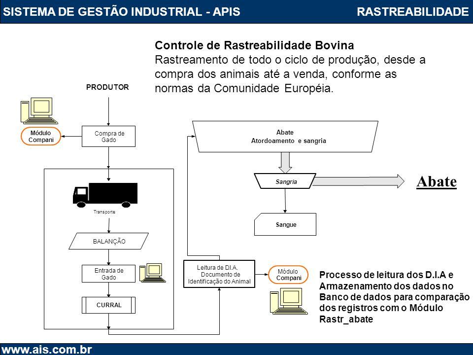 SISTEMA DE GESTÃO INDUSTRIAL - APIS www.ais.com.br RASTREABILIDADE Abate Atordoamento e sangria Sangue Sangria PRODUTOR Compra de Gado Transporte BALA
