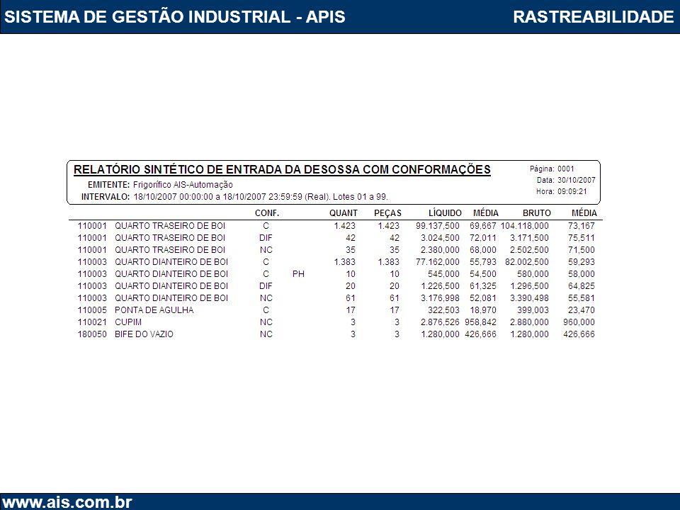 SISTEMA DE GESTÃO INDUSTRIAL - APIS www.ais.com.br RASTREABILIDADE