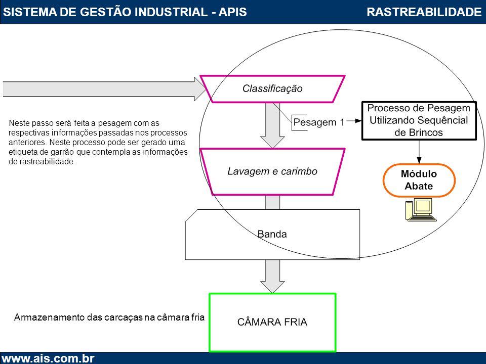 SISTEMA DE GESTÃO INDUSTRIAL - APIS www.ais.com.br RASTREABILIDADE Neste passo será feita a pesagem com as respectivas informações passadas nos processos anteriores.