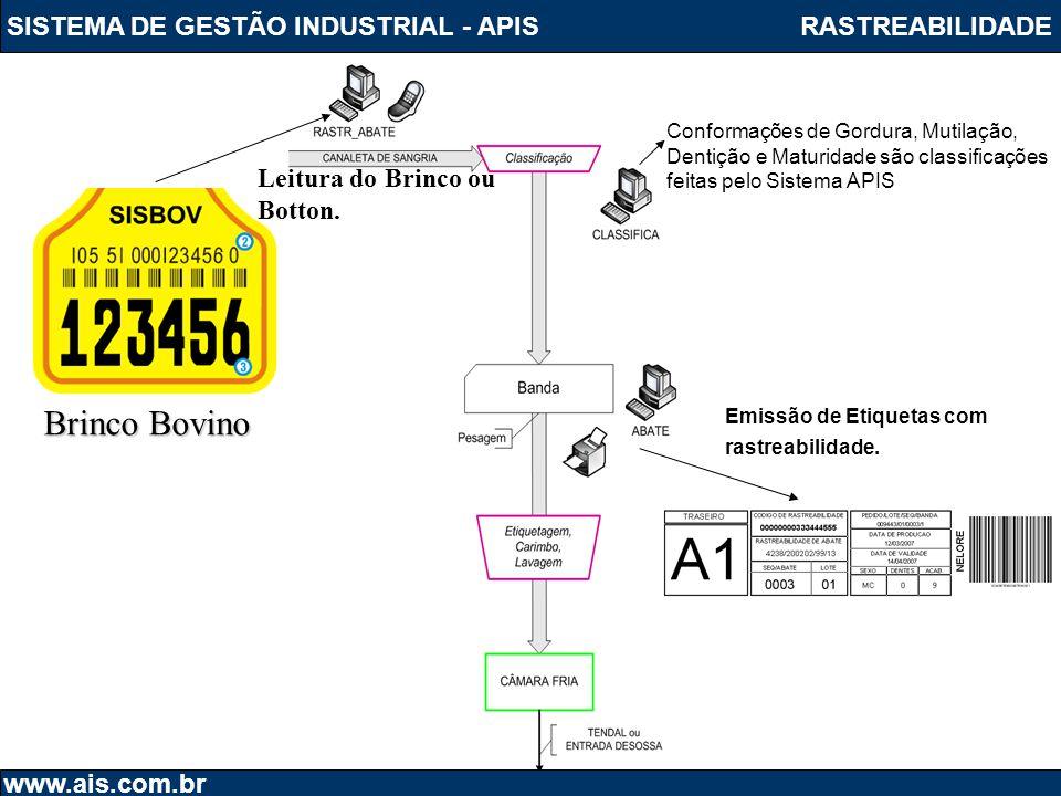 SISTEMA DE GESTÃO INDUSTRIAL - APIS www.ais.com.br RASTREABILIDADE Brinco Bovino Emissão de Etiquetas com rastreabilidade. Leitura do Brinco ou Botton