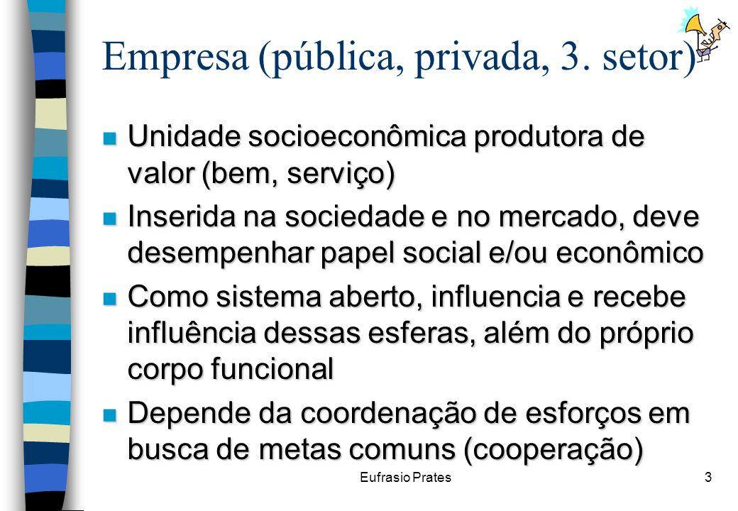 Eufrasio Prates3 Empresa (pública, privada, 3.