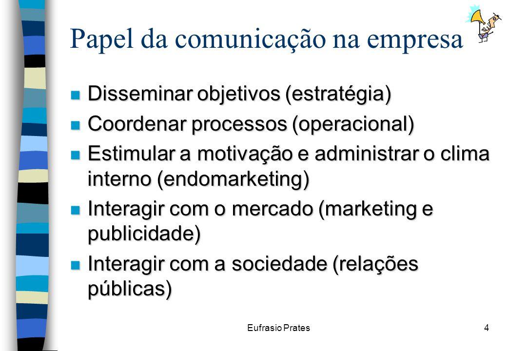 Eufrasio Prates4 Papel da comunicação na empresa n Disseminar objetivos (estratégia) n Coordenar processos (operacional) n Estimular a motivação e administrar o clima interno (endomarketing) n Interagir com o mercado (marketing e publicidade) n Interagir com a sociedade (relações públicas)